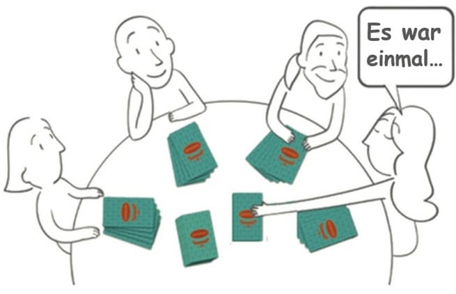 Keyando Gesellschaftsspiele